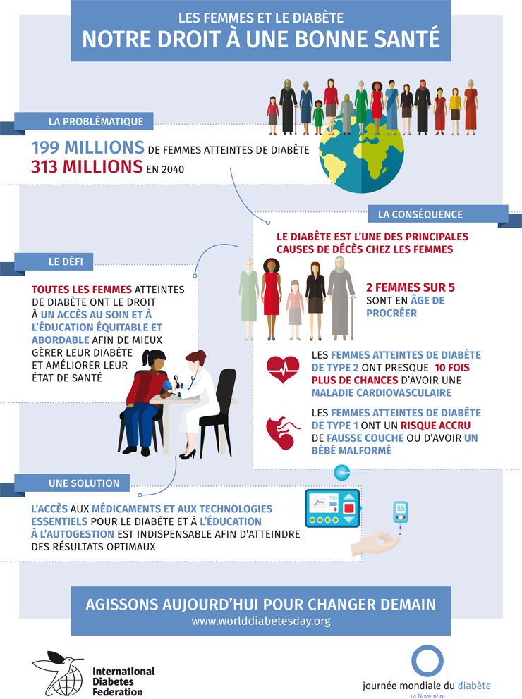 WDD17_infographics_FR_final_1